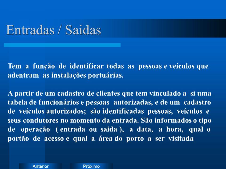 PróximoAnterior Entradas / Saidas Tem a função de identificar todas as pessoas e veículos que adentram as instalações portuárias. A partir de um cadas