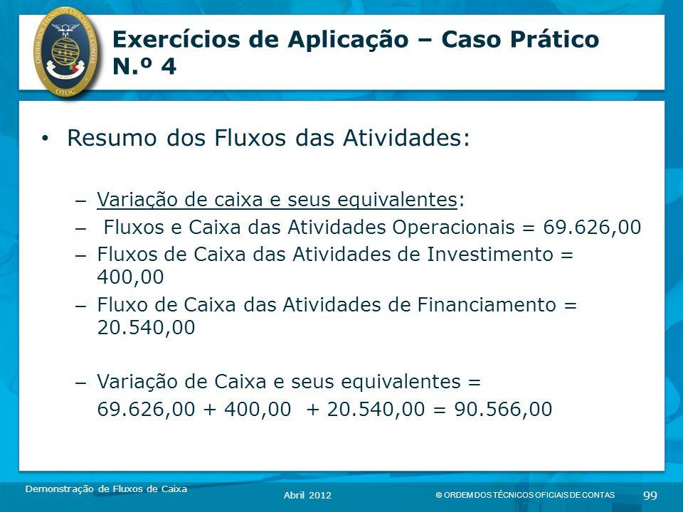 © ORDEM DOS TÉCNICOS OFICIAIS DE CONTAS 99 Exercícios de Aplicação – Caso Prático N.º 4 Resumo dos Fluxos das Atividades: – Variação de caixa e seus equivalentes: – Fluxos e Caixa das Atividades Operacionais = 69.626,00 – Fluxos de Caixa das Atividades de Investimento = 400,00 – Fluxo de Caixa das Atividades de Financiamento = 20.540,00 – Variação de Caixa e seus equivalentes = 69.626,00 + 400,00 + 20.540,00 = 90.566,00 Demonstração de Fluxos de Caixa Abril 2012