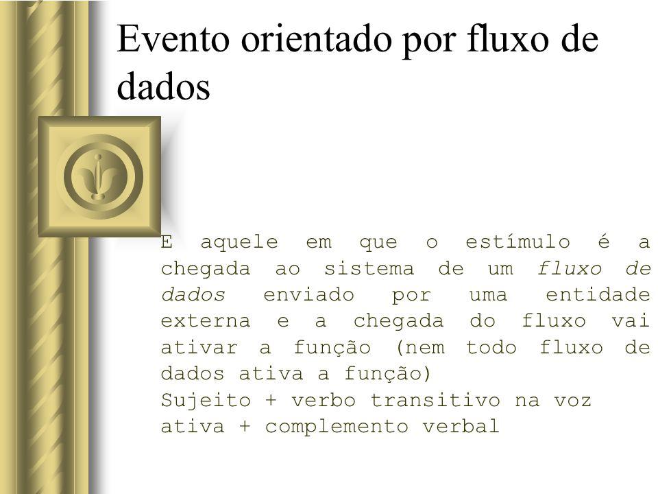 Evento orientado por fluxo de dados E aquele em que o estímulo é a chegada ao sistema de um fluxo de dados enviado por uma entidade externa e a chegad