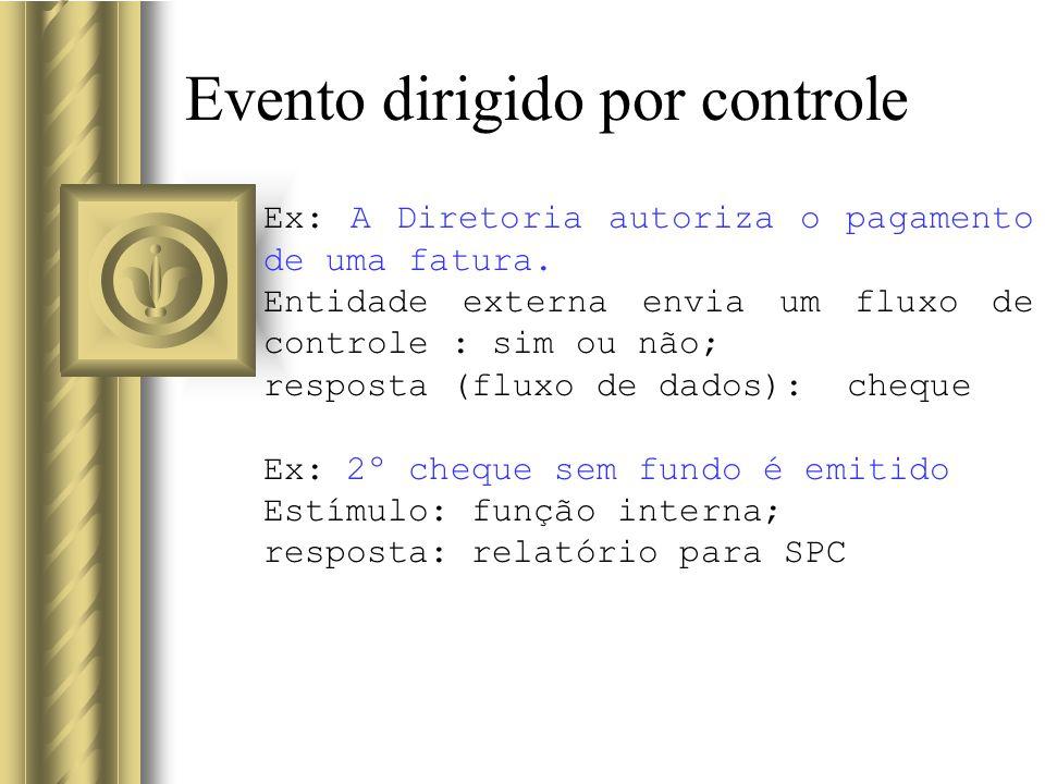 Evento dirigido por controle Ex: A Diretoria autoriza o pagamento de uma fatura. Entidade externa envia um fluxo de controle : sim ou não; resposta (f