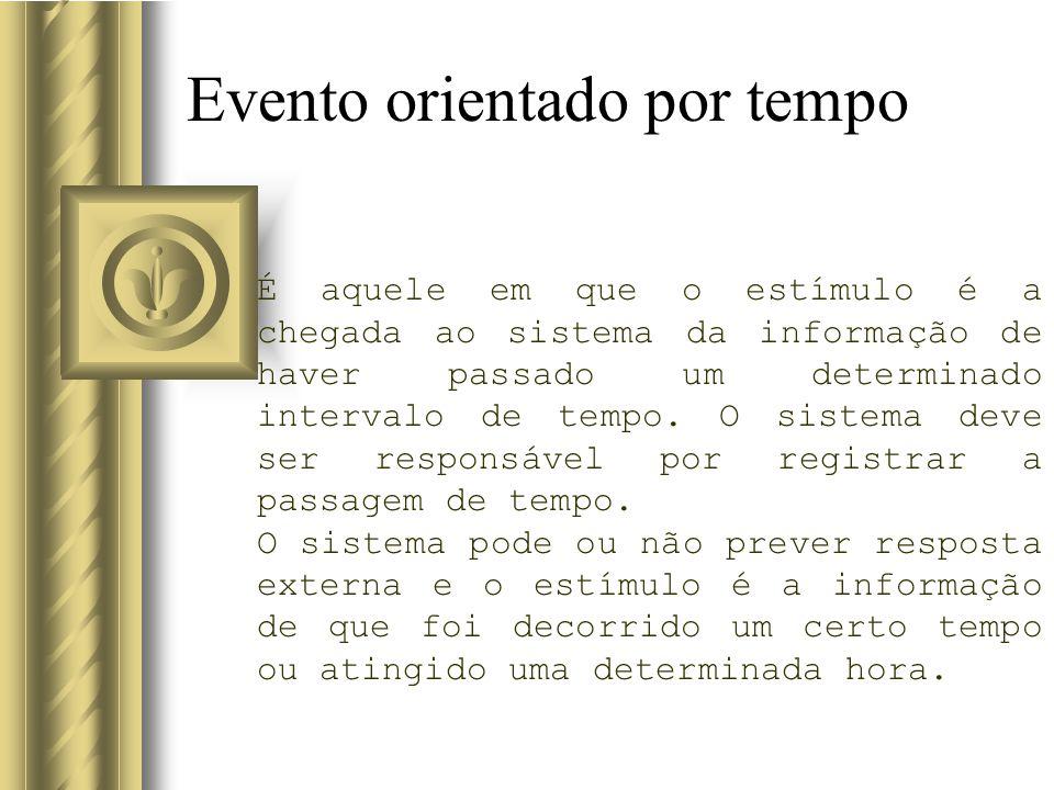 Evento orientado por tempo É aquele em que o estímulo é a chegada ao sistema da informação de haver passado um determinado intervalo de tempo. O siste