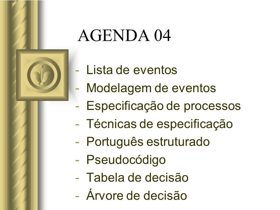 AGENDA 04 - Lista de eventos - Modelagem de eventos - Especificação de processos - Técnicas de especificação - Português estruturado - Pseudocódigo -