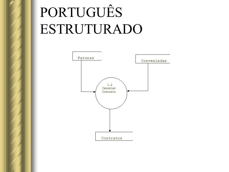 PORTUGUÊS ESTRUTURADO 1.2 Cancelar Contrato Contratos Faturas Conveniadas