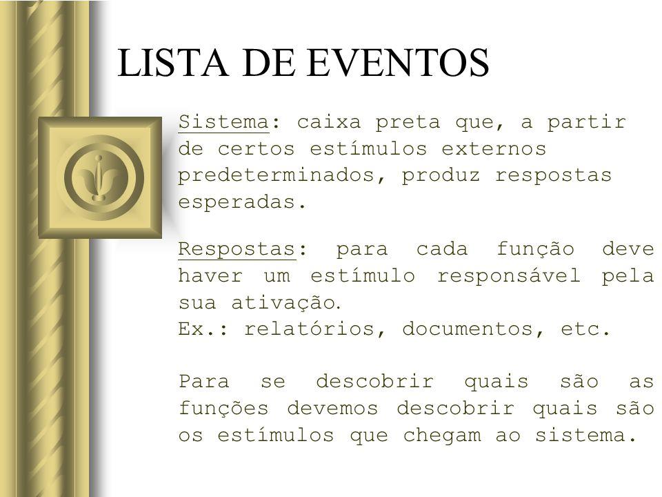 LISTA DE EVENTOS Sistema: caixa preta que, a partir de certos estímulos externos predeterminados, produz respostas esperadas. Respostas: para cada fun