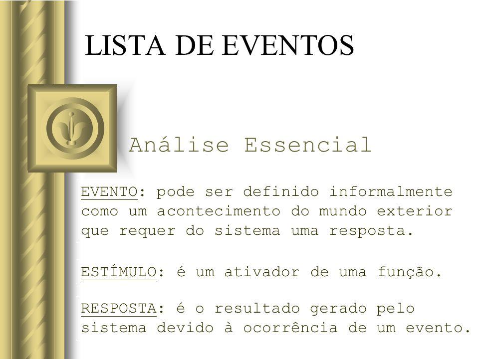 LISTA DE EVENTOS EVENTO: pode ser definido informalmente como um acontecimento do mundo exterior que requer do sistema uma resposta. Análise Essencial
