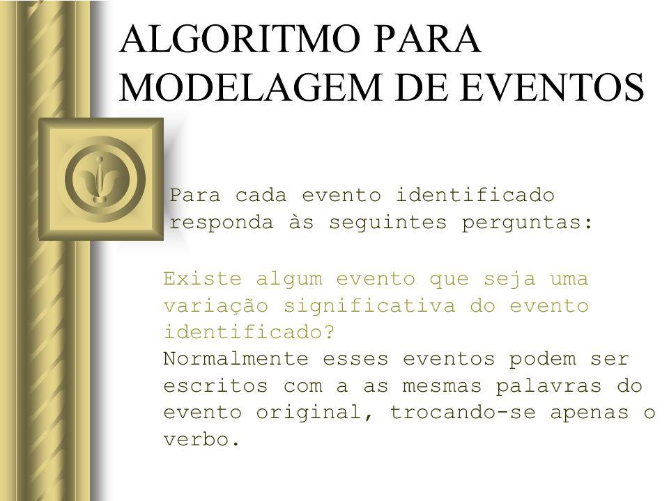 ALGORITMO PARA MODELAGEM DE EVENTOS Para cada evento identificado responda às seguintes perguntas: Existe algum evento que seja uma variação significa