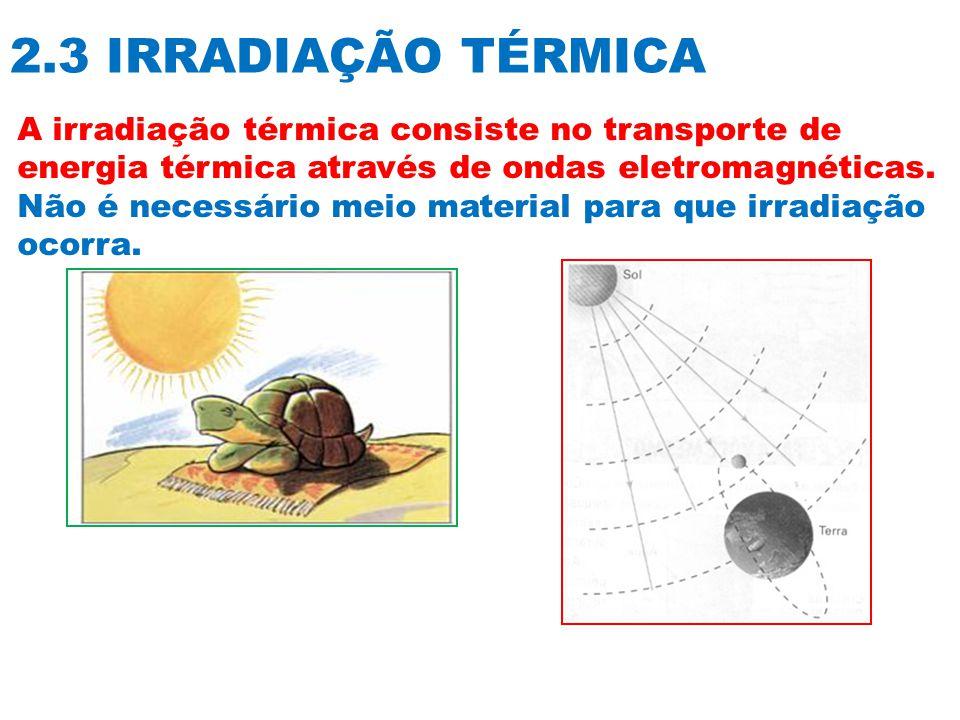 2.3 IRRADIAÇÃO TÉRMICA A irradiação térmica consiste no transporte de energia térmica através de ondas eletromagnéticas. Não é necessário meio materia