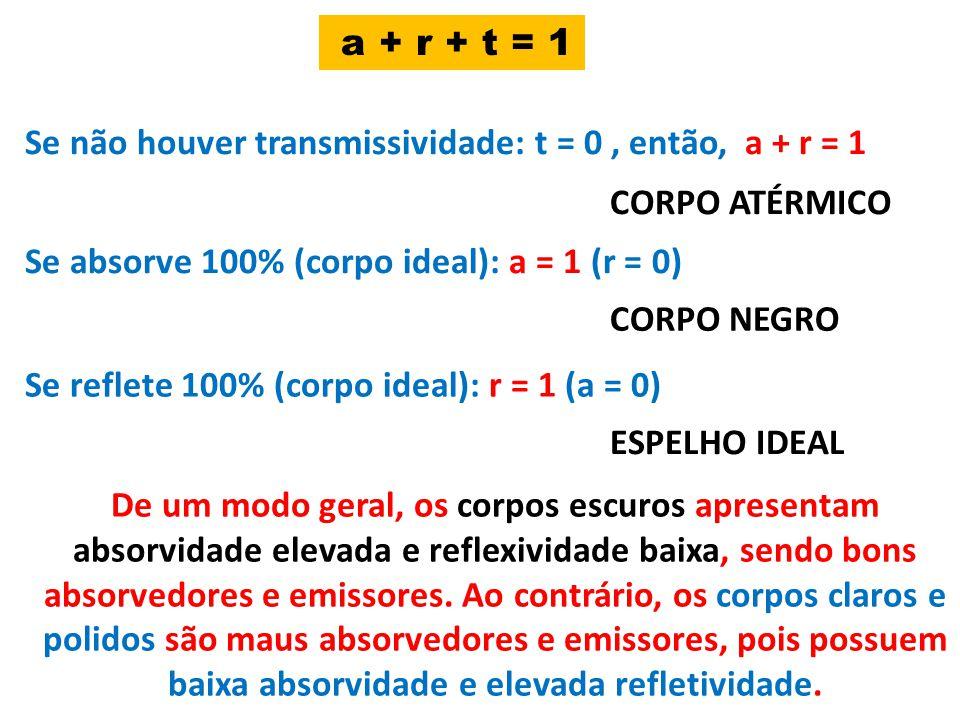 Se não houver transmissividade: t = 0, então, a + r = 1 Se absorve 100% (corpo ideal): a = 1 (r = 0) CORPO ATÉRMICO CORPO NEGRO Se reflete 100% (corpo
