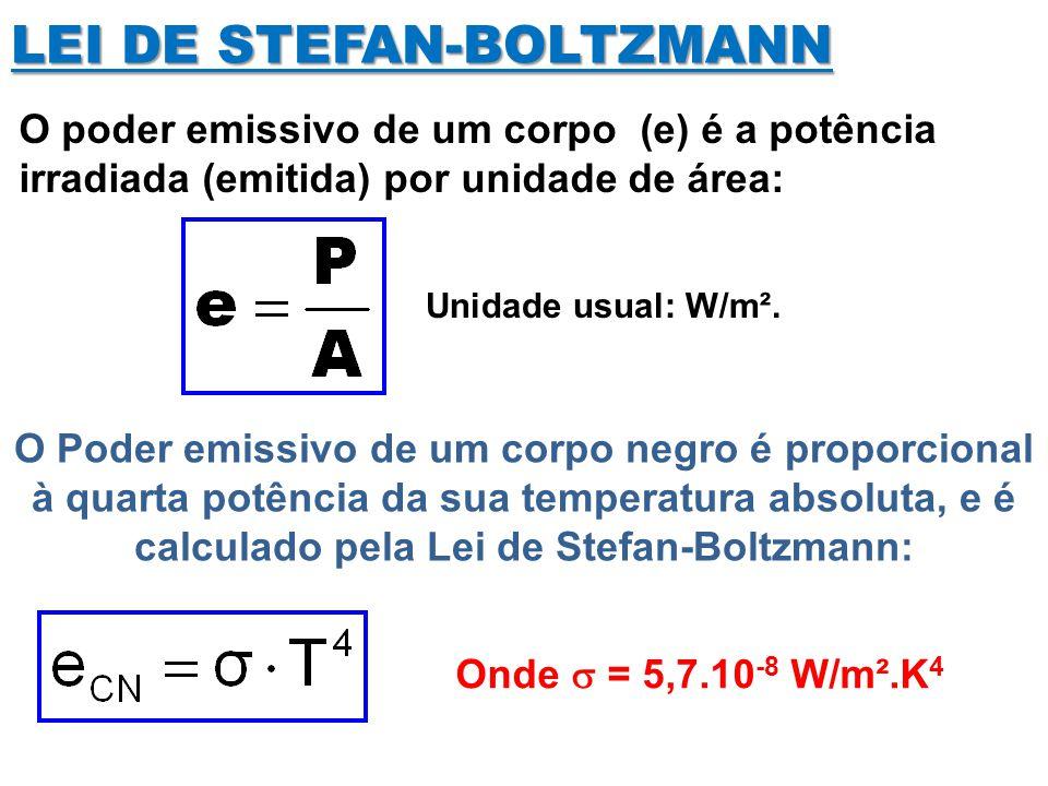 LEI DE STEFAN-BOLTZMANN O poder emissivo de um corpo (e) é a potência irradiada (emitida) por unidade de área: Unidade usual: W/m². O Poder emissivo d