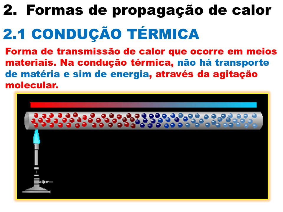2.Formas de propagação de calor 2.1 CONDUÇÃO TÉRMICA Forma de transmissão de calor que ocorre em meios materiais. Na condução térmica, não há transpor