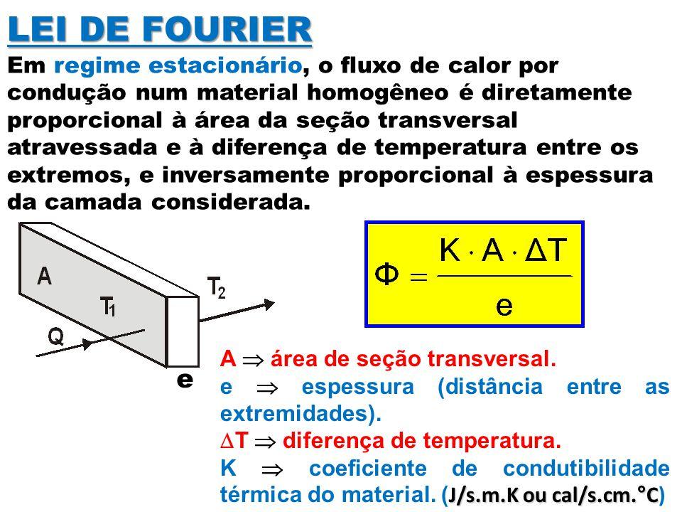 e LEI DE FOURIER Em regime estacionário, o fluxo de calor por condução num material homogêneo é diretamente proporcional à área da seção transversal a
