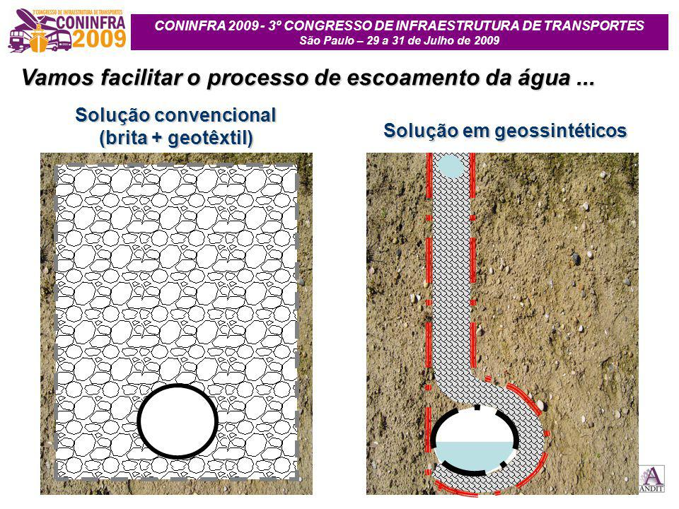 CONINFRA 2009 - 3º CONGRESSO DE INFRAESTRUTURA DE TRANSPORTES São Paulo – 29 a 31 de Julho de 2009 Vamos facilitar o processo de escoamento da água...