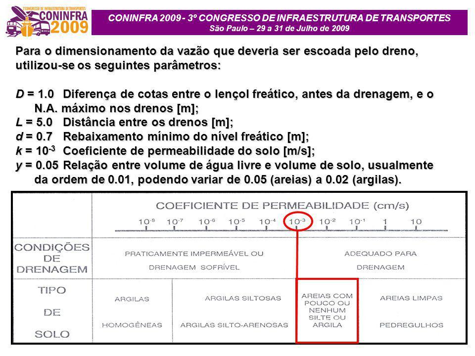 CONINFRA 2009 - 3º CONGRESSO DE INFRAESTRUTURA DE TRANSPORTES São Paulo – 29 a 31 de Julho de 2009 Para o dimensionamento da vazão que deveria ser esc