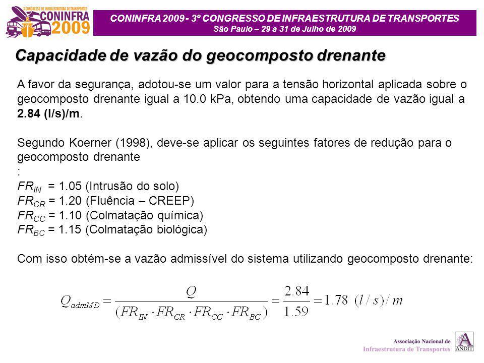 CONINFRA 2009 - 3º CONGRESSO DE INFRAESTRUTURA DE TRANSPORTES São Paulo – 29 a 31 de Julho de 2009 A favor da segurança, adotou-se um valor para a tensão horizontal aplicada sobre o geocomposto drenante igual a 10.0 kPa, obtendo uma capacidade de vazão igual a 2.84 (l/s)/m.
