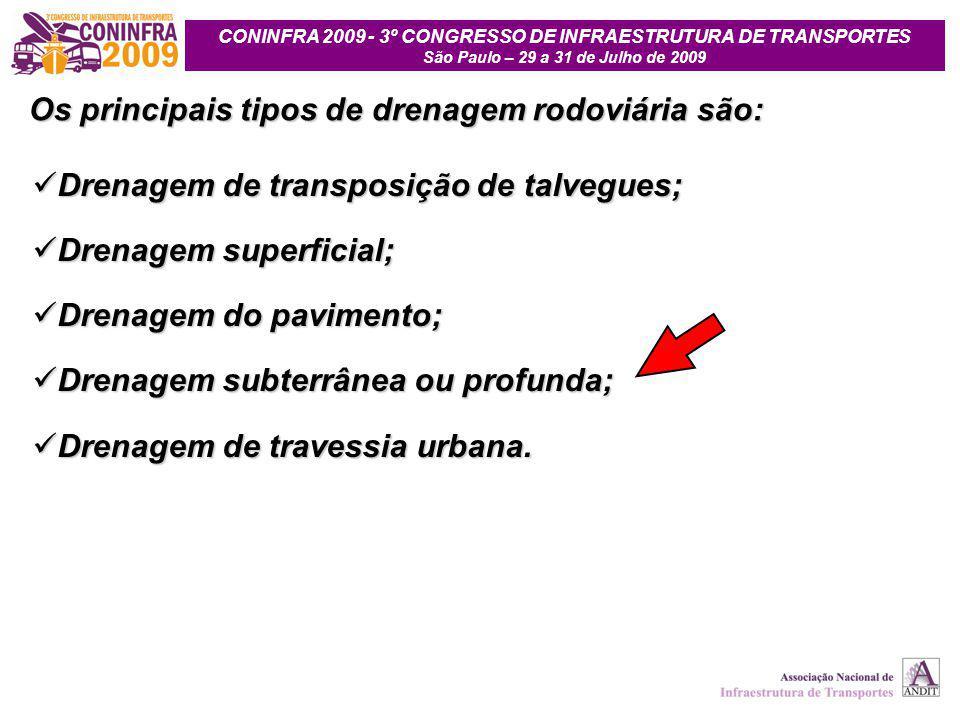 CONINFRA 2009 - 3º CONGRESSO DE INFRAESTRUTURA DE TRANSPORTES São Paulo – 29 a 31 de Julho de 2009 Drenagem de transposição de talvegues; Drenagem de transposição de talvegues; Drenagem superficial; Drenagem superficial; Drenagem do pavimento; Drenagem do pavimento; Drenagem subterrânea ou profunda; Drenagem subterrânea ou profunda; Drenagem de travessia urbana.