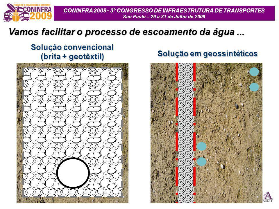 CONINFRA 2009 - 3º CONGRESSO DE INFRAESTRUTURA DE TRANSPORTES São Paulo – 29 a 31 de Julho de 2009 De acordo com a Lei de Darcy temos: V = k b.i = 10 -2.1 = 0.01 (m/s)/m, A vazão que escoará pelo dreno, considerando uma drenagem vertical, por metro de trincheira, será: Q = b.h tr.V = 0.3.