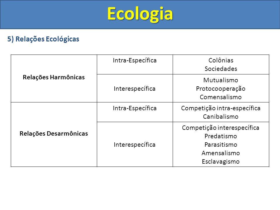 5) Relações EcológicasEcologia Relações Harmônicas Intra-EspecíficaColônias Sociedades Interespecífica Mutualismo Protocooperação Comensalismo Relaçõe