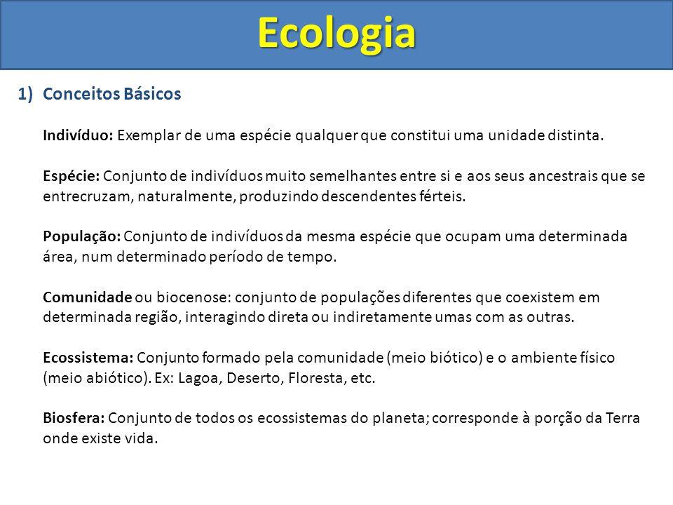 Ecologia 1)Conceitos Básicos Indivíduo: Exemplar de uma espécie qualquer que constitui uma unidade distinta. Espécie: Conjunto de indivíduos muito sem