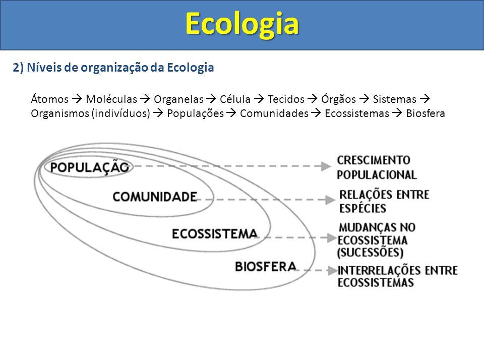 Ecologia 2) Níveis de organização da Ecologia Átomos  Moléculas  Organelas  Célula  Tecidos  Órgãos  Sistemas  Organismos (indivíduos)  Popula