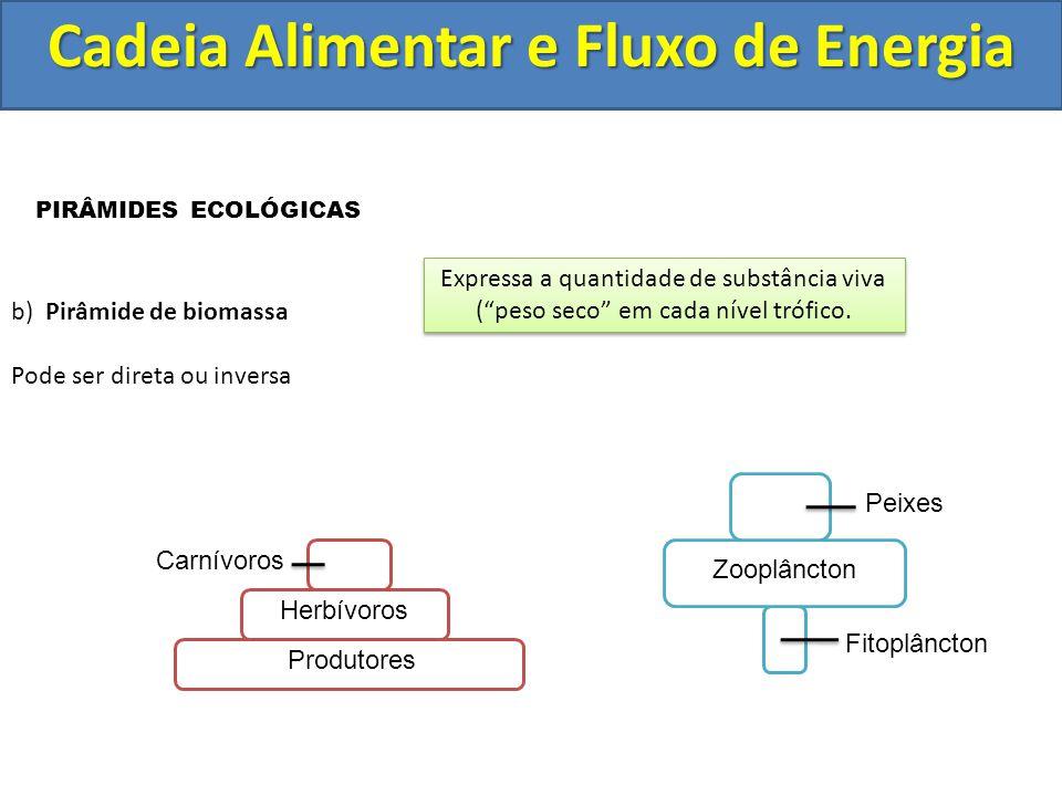 Cadeia Alimentar e Fluxo de Energia PIRÂMIDES ECOLÓGICAS b) Pirâmide de biomassa Pode ser direta ou inversa Produtores Herbívoros Carnívoros Fitoplânc