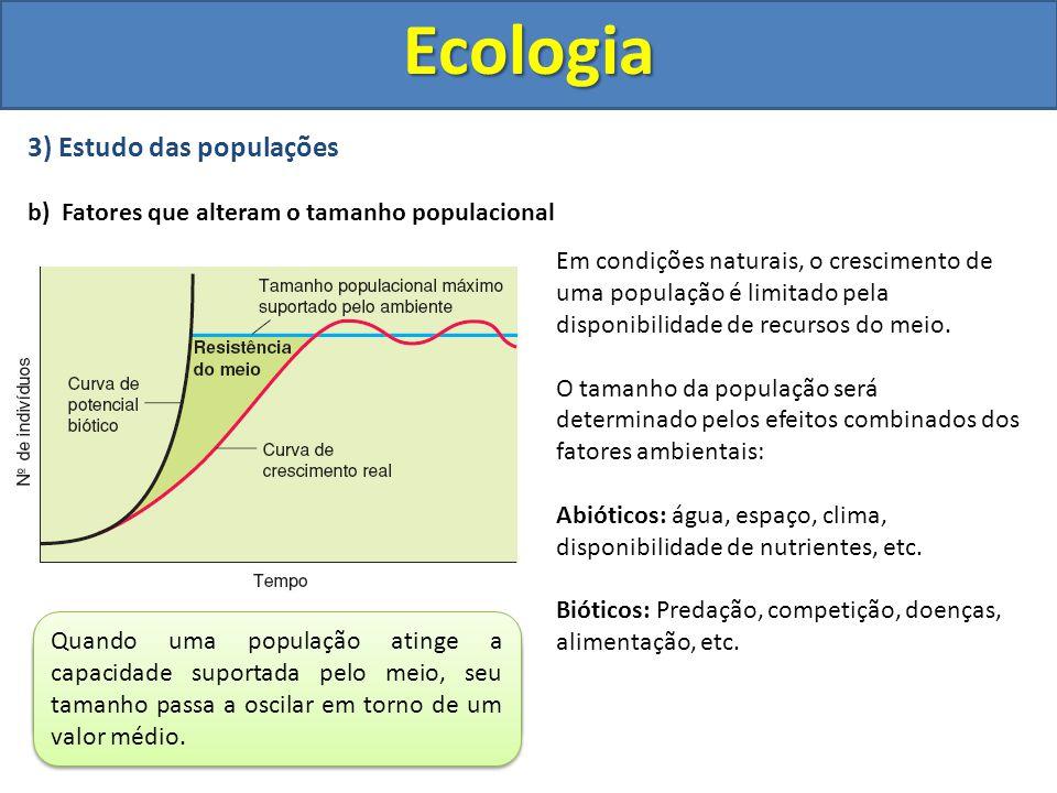 3) Estudo das populações b) Fatores que alteram o tamanho populacionalEcologia Em condições naturais, o crescimento de uma população é limitado pela d