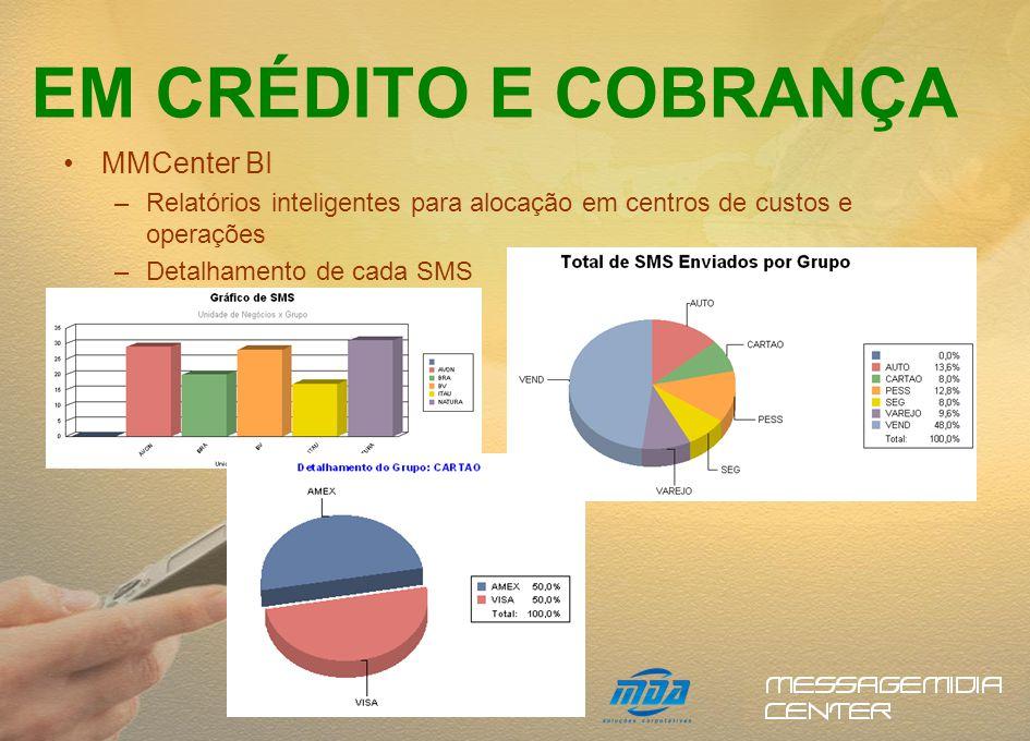 EM CRÉDITO E COBRANÇA MMCenter BI –Relatórios inteligentes para alocação em centros de custos e operações –Detalhamento de cada SMS