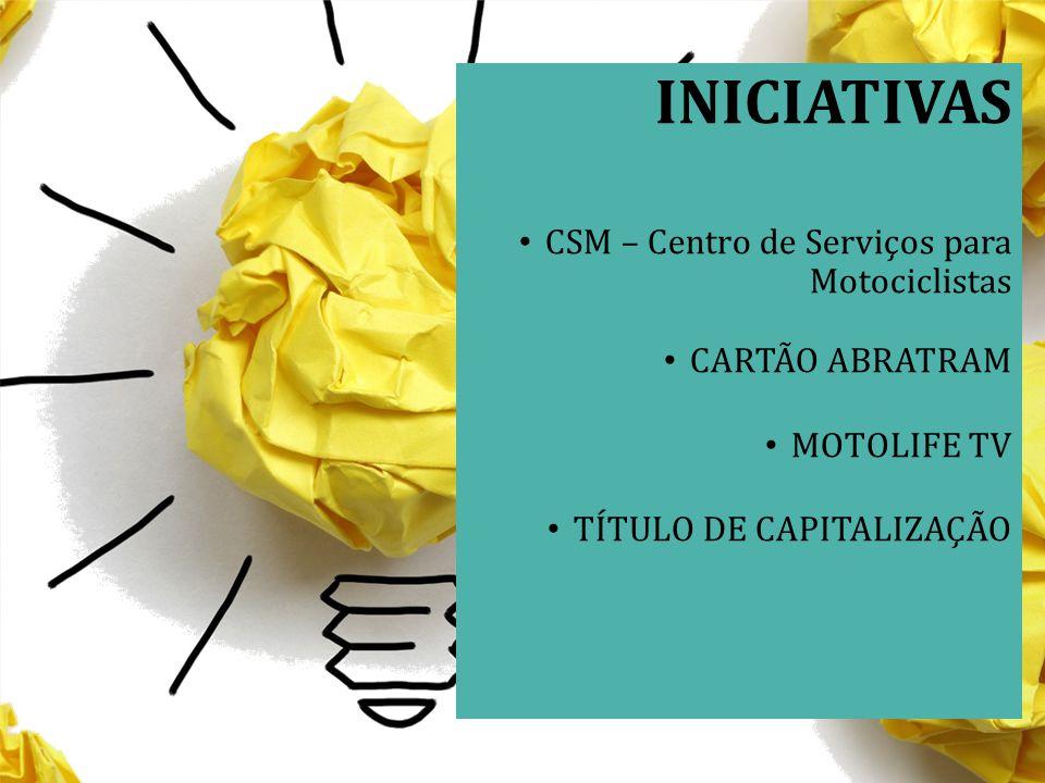 Bandeiras de outras instituições Poderá aderir ao cartão todas as instituições financeiras fornecedoras de serviços em cartões de crédito.