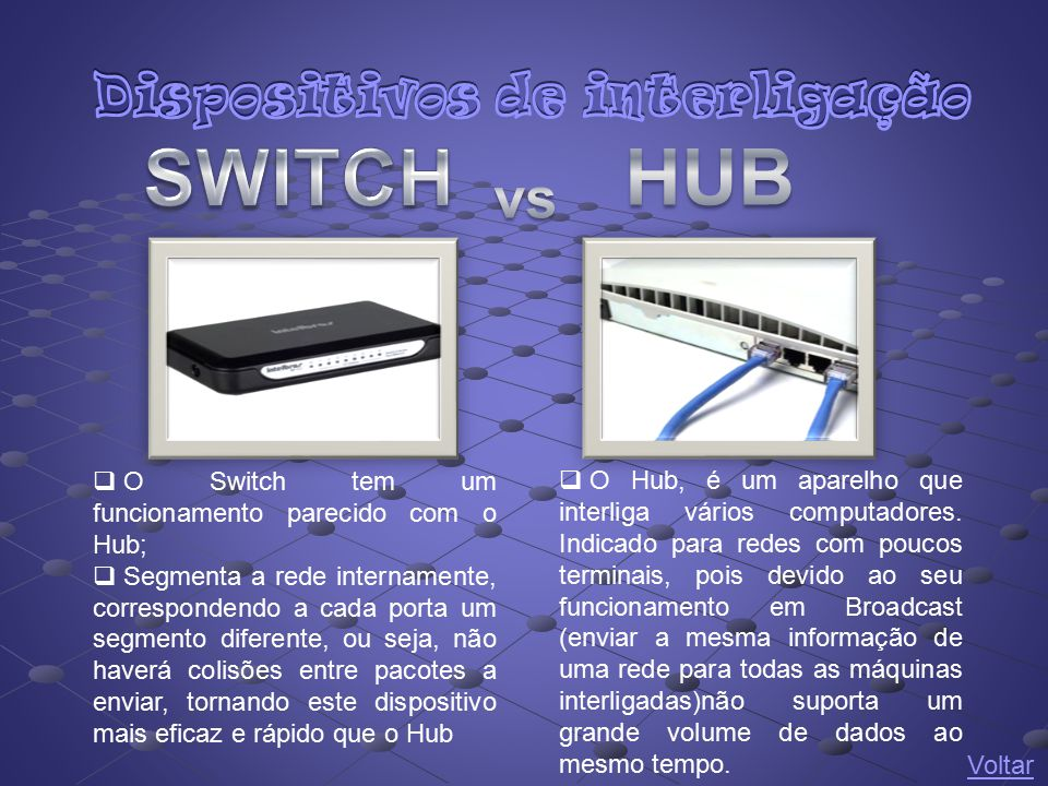  O Switch tem um funcionamento parecido com o Hub;  Segmenta a rede internamente, correspondendo a cada porta um segmento diferente, ou seja, não ha