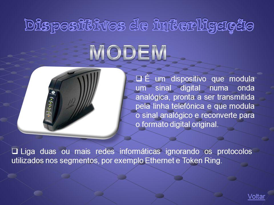 É um dispositivo que modula um sinal digital numa onda analógica, pronta a ser transmitida pela linha telefónica e que modula o sinal analógico e re