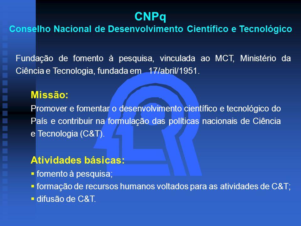 CNPq Conselho Nacional de Desenvolvimento Científico e Tecnológico Fundação de fomento à pesquisa, vinculada ao MCT, Ministério da Ciência e Tecnologia, fundada em 17/abril/1951.