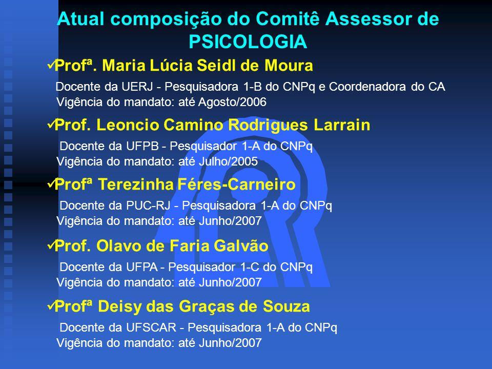 Atual composição do Comitê Assessor de PSICOLOGIA Profª.