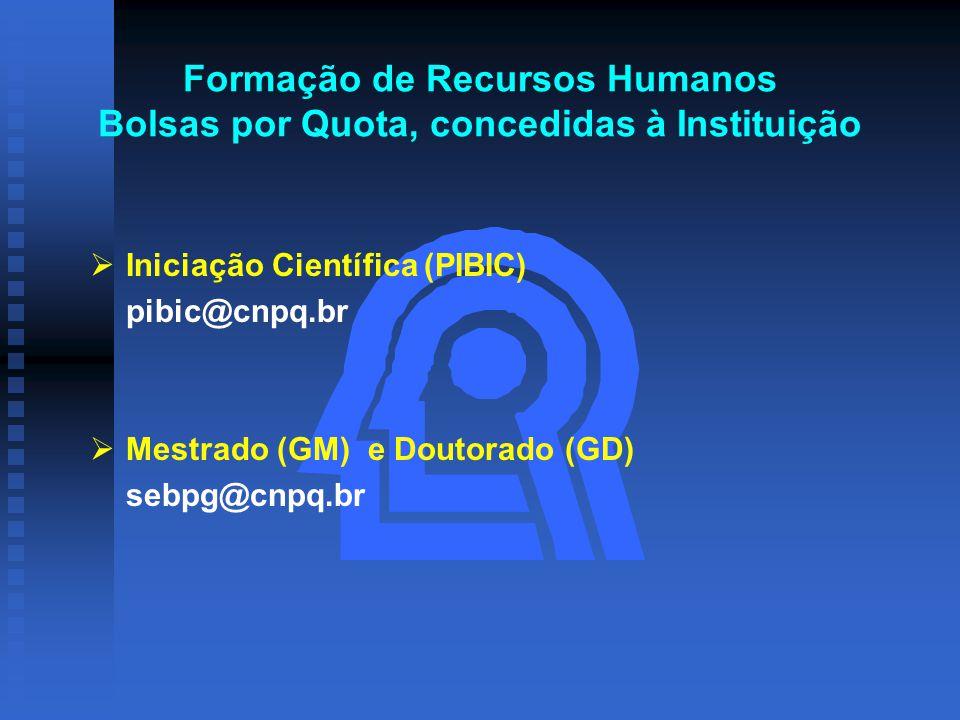   Iniciação Científica (PIBIC) pibic@cnpq.br   Mestrado (GM) e Doutorado (GD) sebpg@cnpq.br Formação de Recursos Humanos Bolsas por Quota, concedidas à Instituição