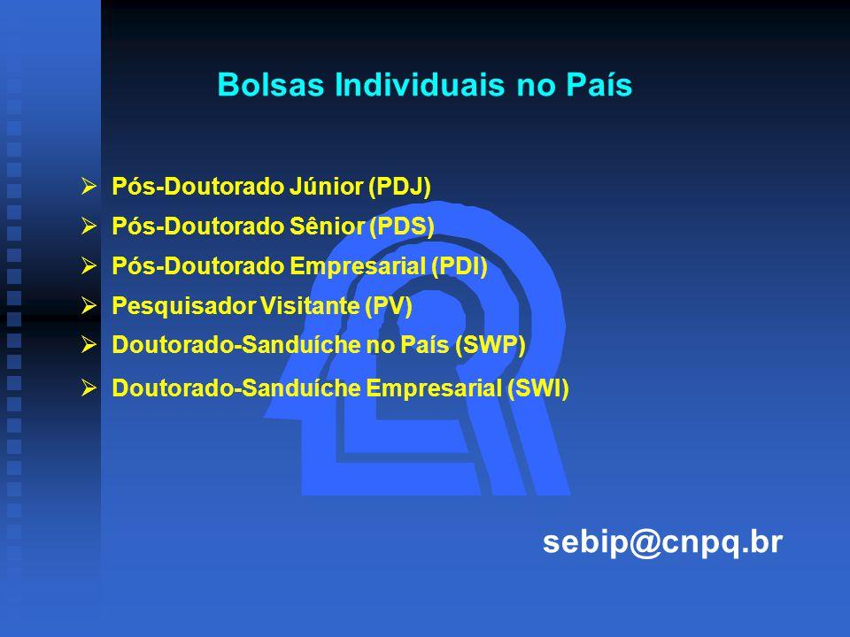 Bolsas Individuais no País  Pós-Doutorado Júnior (PDJ)  Pós-Doutorado Sênior (PDS)  Pós-Doutorado Empresarial (PDI)  Pesquisador Visitante (PV)  Doutorado-Sanduíche no País (SWP)  Doutorado-Sanduíche Empresarial (SWI) sebip@cnpq.br