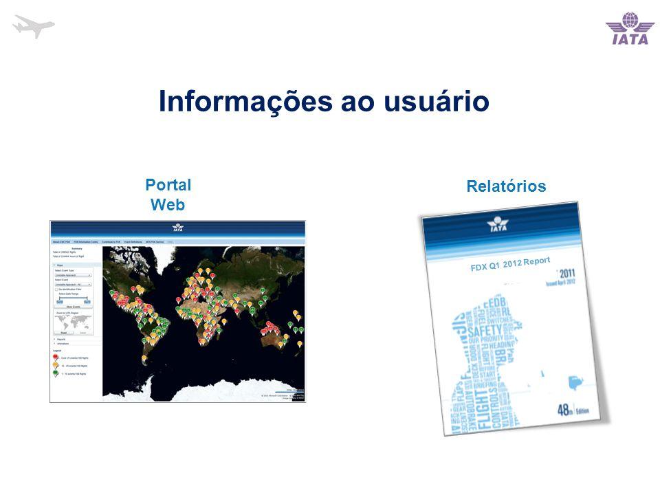 Portal Web Relatórios FDX Q1 2012 Report Informações ao usuário