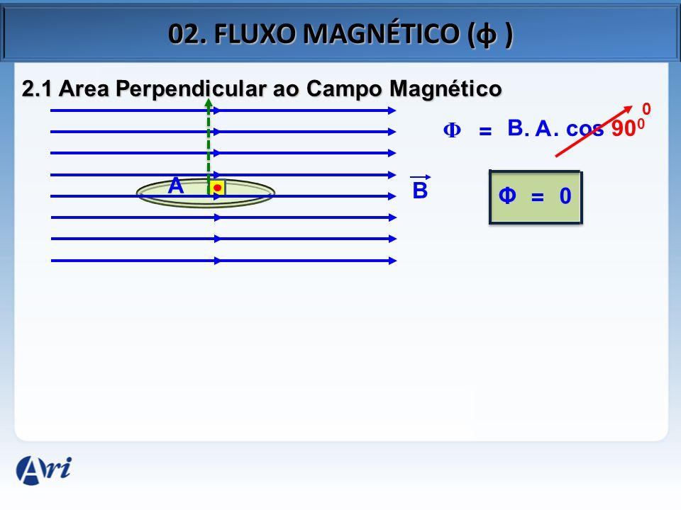 02. FLUXO MAGNÉTICO (φ ) B 2.1 Area Perpendicular ao Campo Magnético A Φ = B. A. cos 90 0 0 Φ = 0
