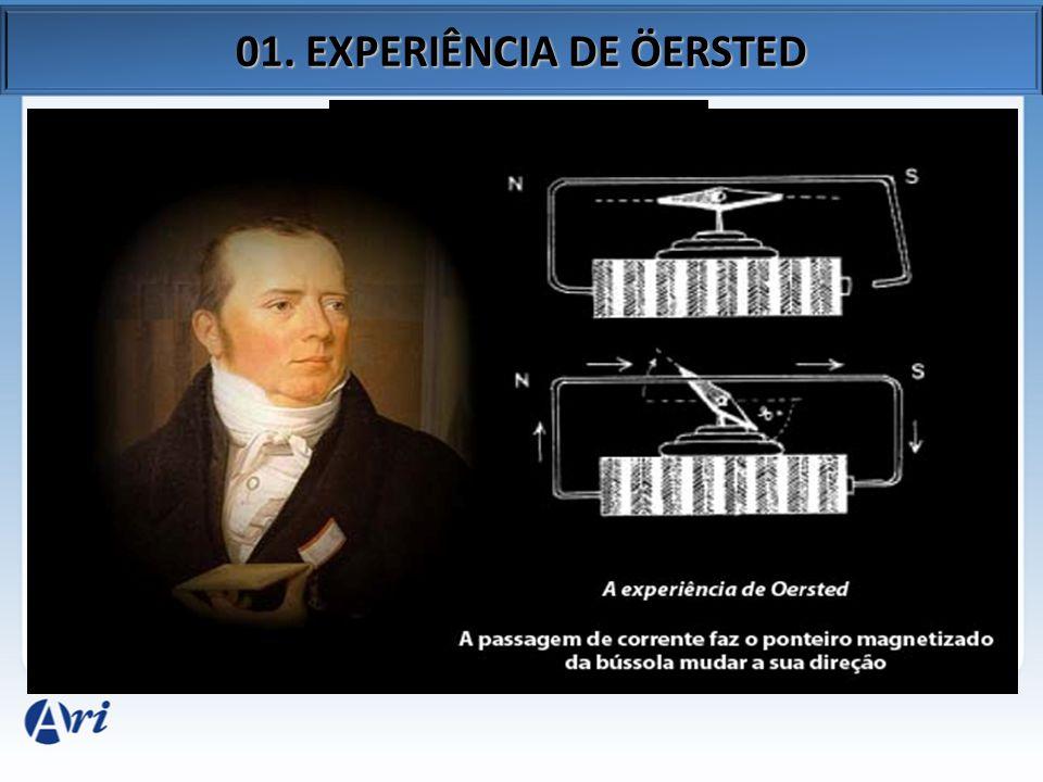 01. EXPERIÊNCIA DE ÖERSTED i N S _ + i i N S Corrente Elétrica Campo Magnético