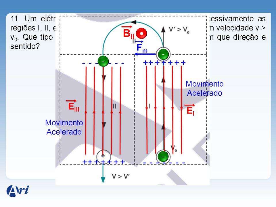 11. Um elétron com velocidade inicial v 0 atravessa sucessivamente as regiões I, II, e III da figura adiante, terminando o trajeto com velocidade v >