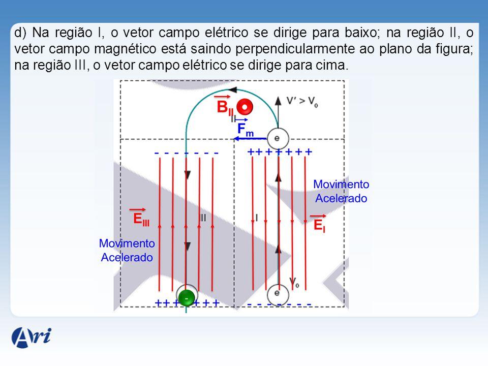 d) Na região I, o vetor campo elétrico se dirige para baixo; na região II, o vetor campo magnético está saindo perpendicularmente ao plano da figura;