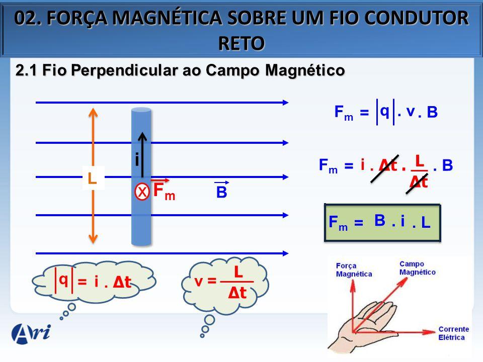 02. FORÇA MAGNÉTICA SOBRE UM FIO CONDUTOR RETO B i x FmFm FmFm = q. v. B q = i. Δt L v= L ΔtΔt FmFm =. B i. Δt. L ΔtΔt FmFm = B. i. L 2.1 Fio Perpendi