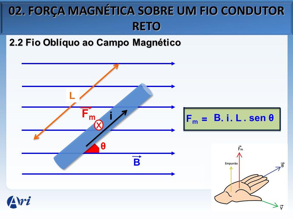 02. FORÇA MAGNÉTICA SOBRE UM FIO CONDUTOR RETO 2.2 Fio Oblíquo ao Campo Magnético B i x FmFm L θ FmFm = B. i. L. sen θ