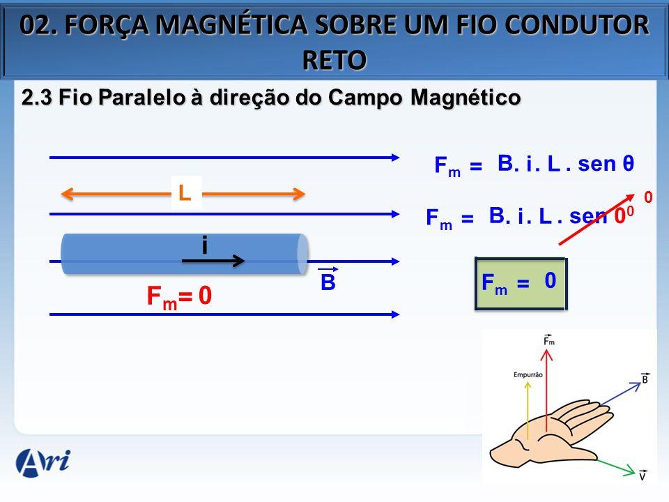 02. FORÇA MAGNÉTICA SOBRE UM FIO CONDUTOR RETO B i L 2.3 Fio Paralelo à direção do Campo Magnético FmFm = B. i. L. sen θ FmFm = B. i. L. sen 0 0 0 FmF