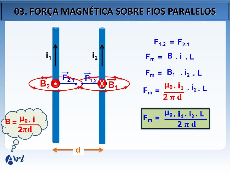 03. FORÇA MAGNÉTICA SOBRE FIOS PARALELOS i1i1 i2i2 B1B1 B2B2 F 2,1 X F 1,2 d = F 2,1 FmFm = B. i. L FmFm = B1B1. i 2. L B =. i 2πd2πd μ0μ0 FmFm =. i 2