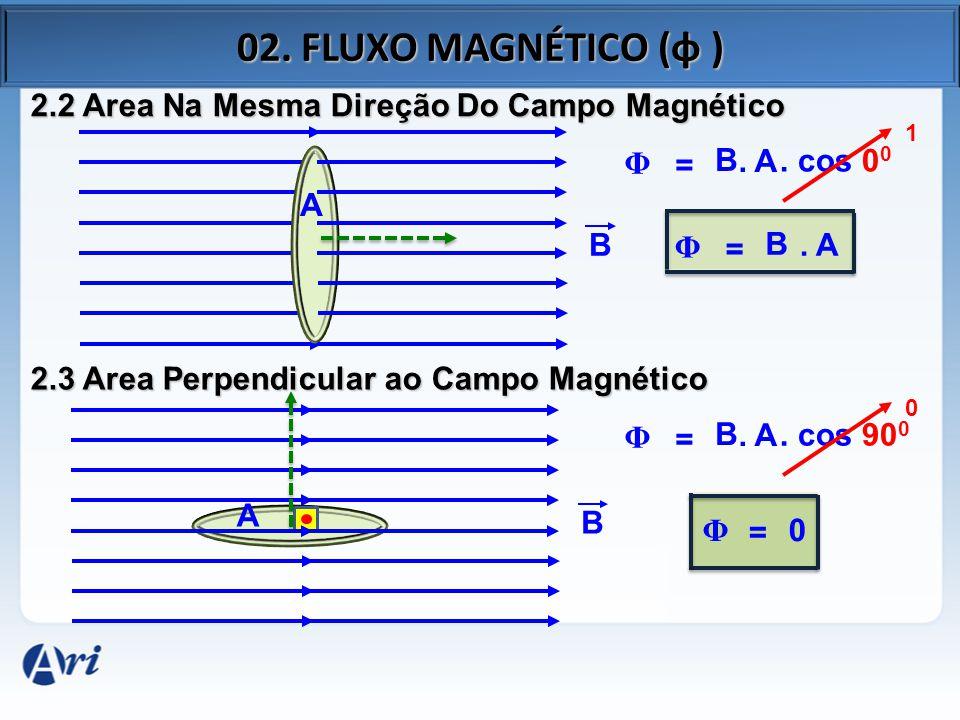 Dois fios condutores, retilíneos e extensos estão no vácuo (μ 0 =4π·10 –7 T.m/A), dispostos paralelamente um ao outro, distanciados em 10 cm.