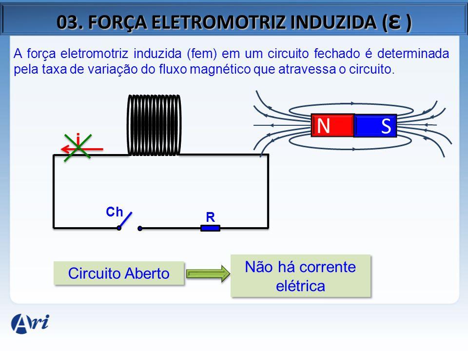 Na figura a seguir, nota-se um trecho de circuito PQ, de comprimento L = 0,20 m, percorrido por corrente elétrica de intensidade i = 20 A, e sujeito a um campo uniforme de intensidade B = 5,0 · 10 –3 T.