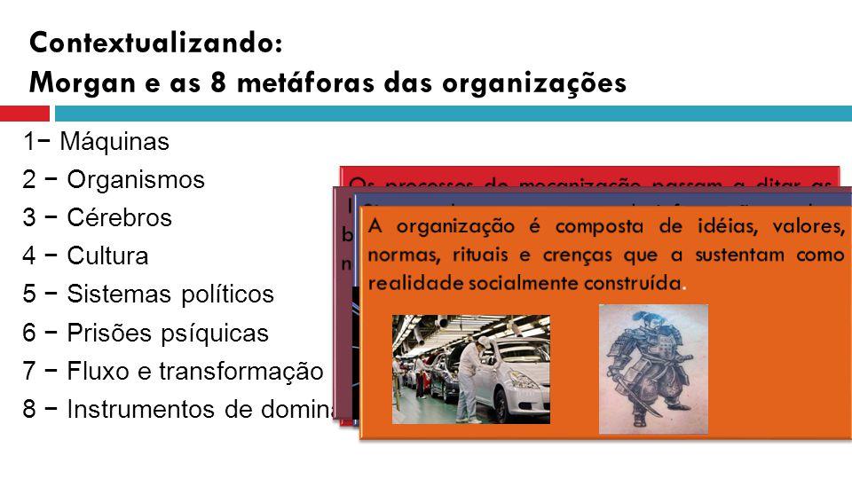 Contextualizando: Morgan e as 8 metáforas das organizações 1− Máquinas 2 − Organismos 3 − Cérebros 4 − Cultura 5 − Sistemas políticos 6 − Prisões psíq