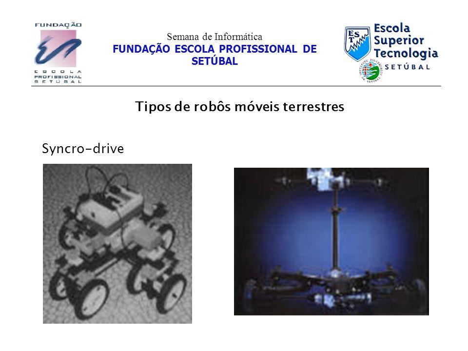 Tipos de robôs móveis terrestres Semana de Informática FUNDAÇÃO ESCOLA PROFISSIONAL DE SETÚBAL Syncro-drive