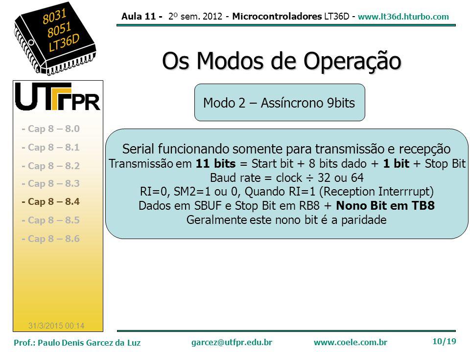 Aula 11 - 2º sem. 2012 - Microcontroladores LT36D - www.lt36d.hturbo.com garcez@utfpr.edu.brwww.coele.com.br 80318051LT36D Prof.: Paulo Denis Garcez d