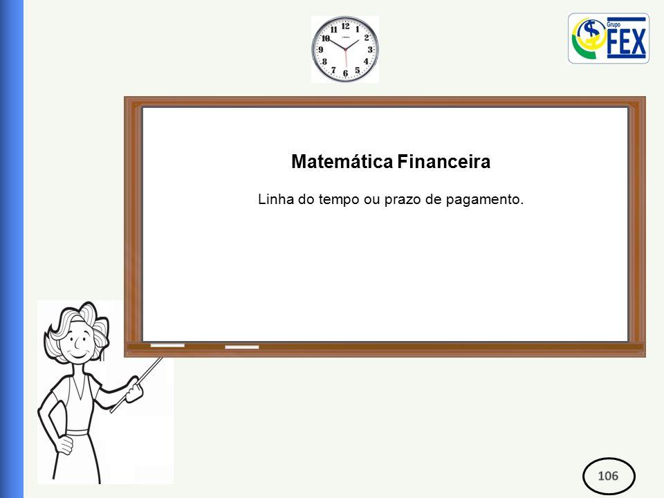 Correspondente Bancário Matemática Financeira Linha do tempo ou prazo de pagamento.