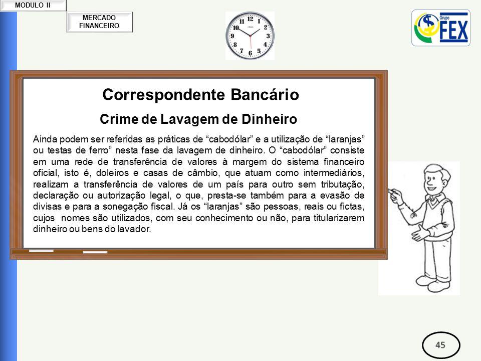MERCADO FINANCEIRO MODULO II Correspondente Bancário Crime de Lavagem de Dinheiro Ainda podem ser referidas as práticas de cabodólar e a utilização de laranjas ou testas de ferro nesta fase da lavagem de dinheiro.