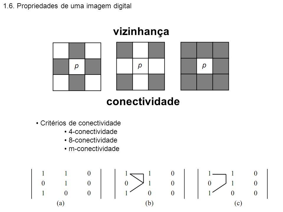 1.6. Propriedades de uma imagem digital vizinhança conectividade Critérios de conectividade 4-conectividade 8-conectividade m-conectividade